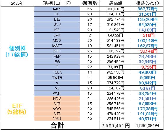 f:id:kimurou:20210530102424p:plain