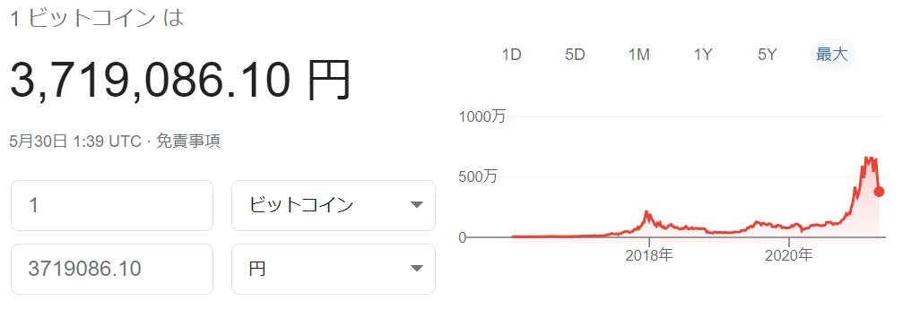 f:id:kimurou:20210530104123p:plain