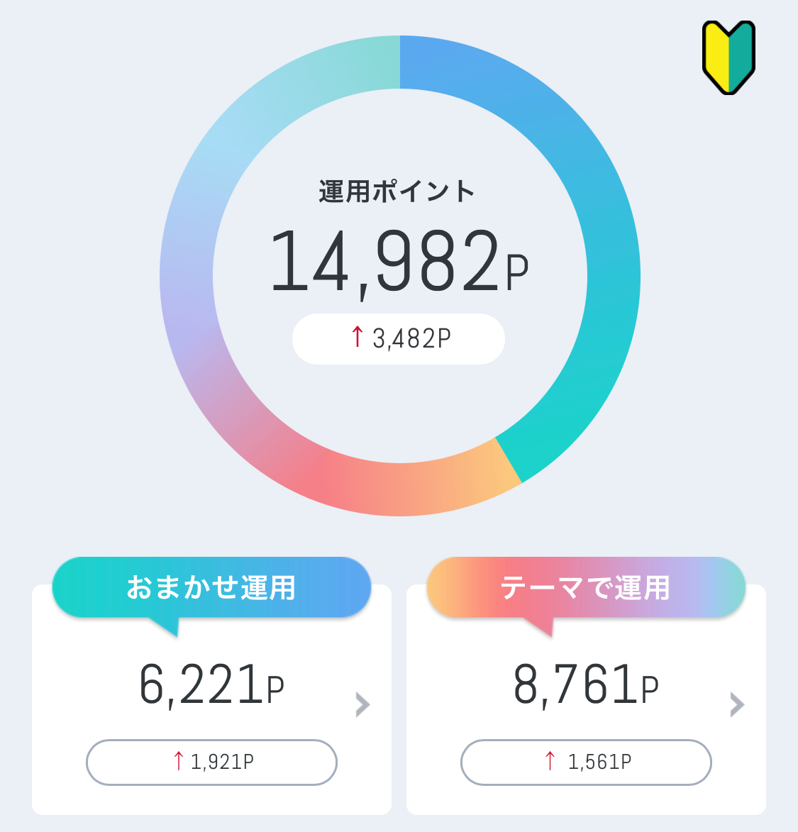 f:id:kimurou:20210530104629p:plain