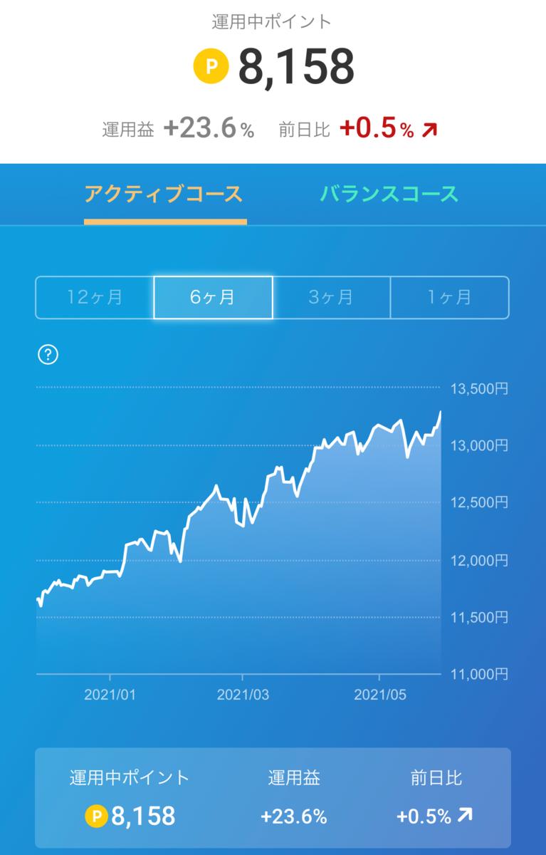 f:id:kimurou:20210530104754p:plain