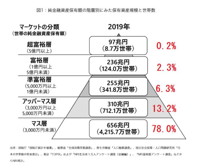 f:id:kimurou:20210605174243p:plain