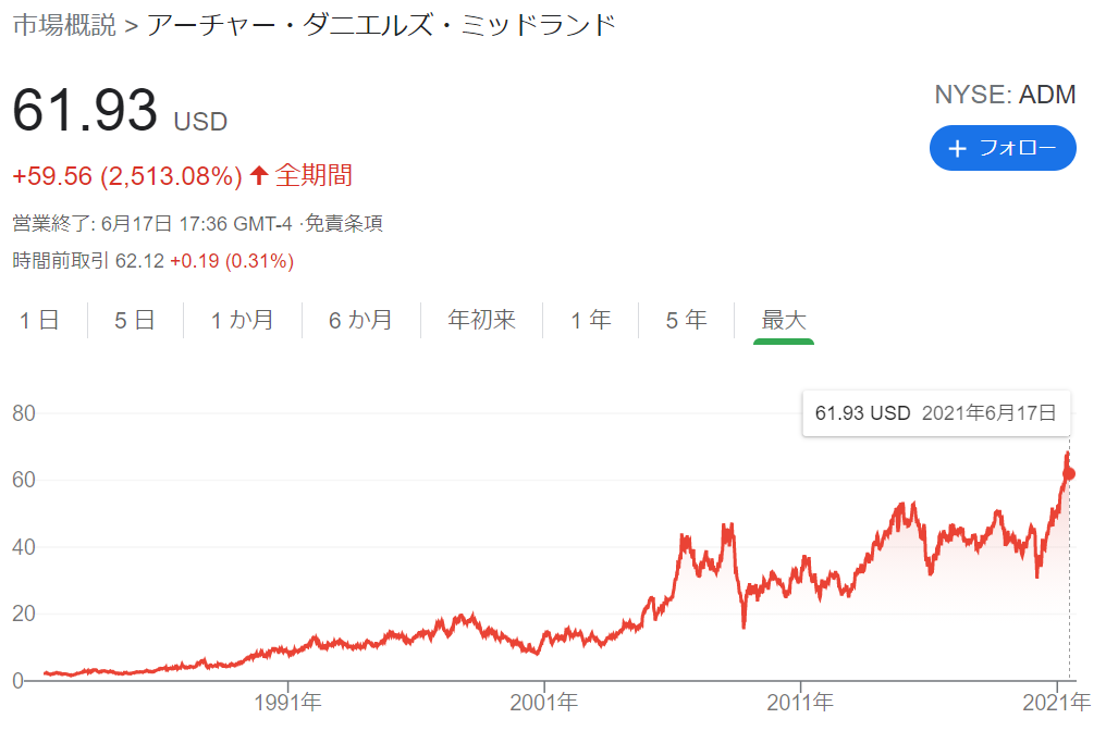 f:id:kimurou:20210618203810p:plain