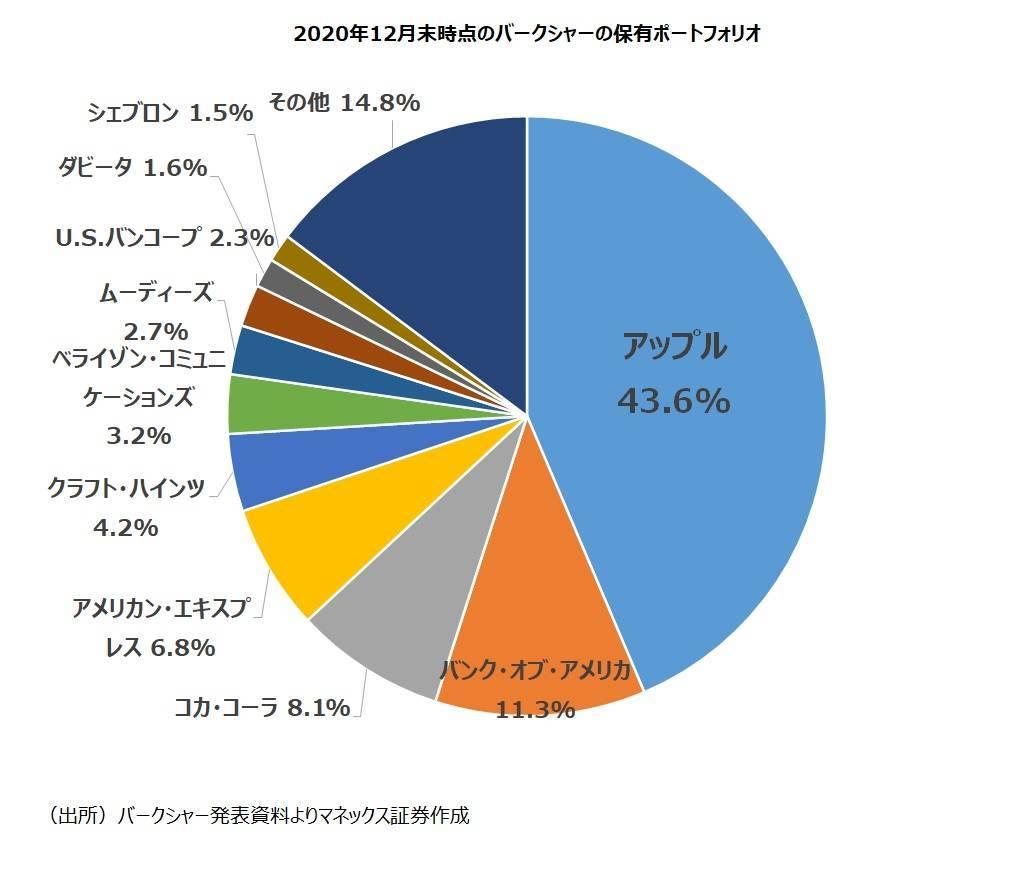 f:id:kimurou:20210619130855j:plain