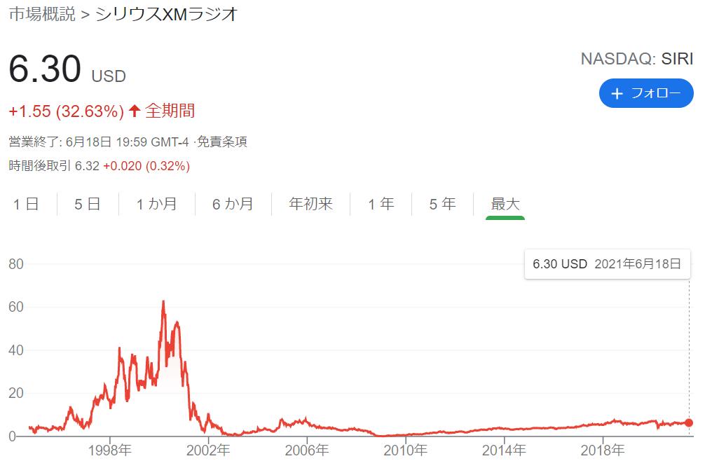 f:id:kimurou:20210619131936p:plain