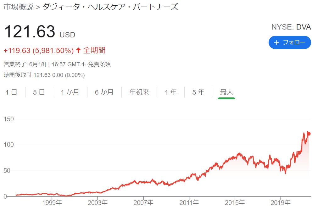 f:id:kimurou:20210620092539p:plain