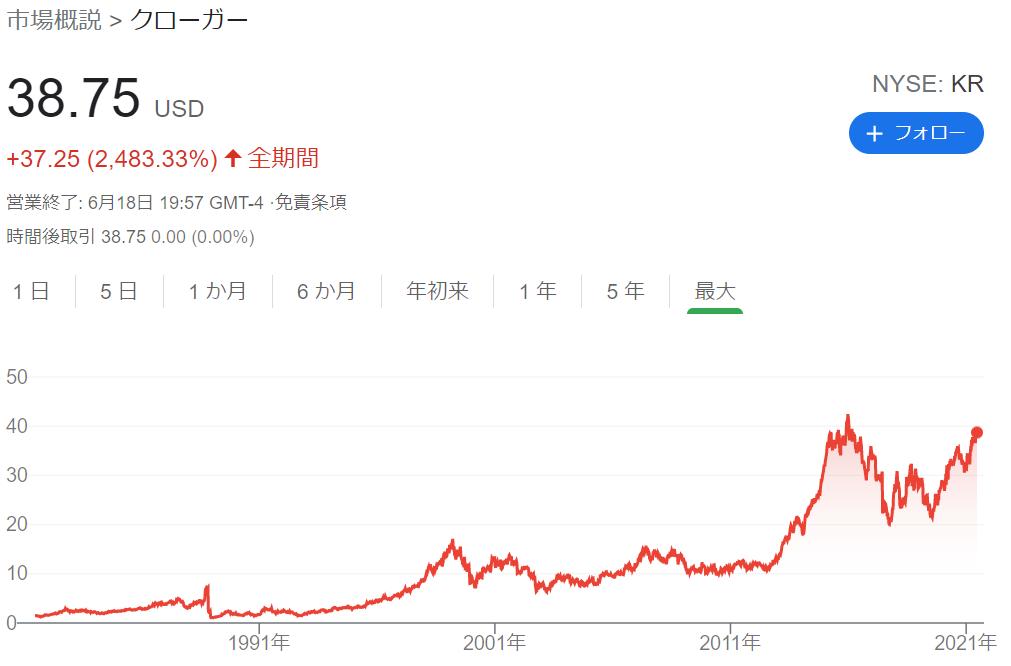 f:id:kimurou:20210620111104p:plain