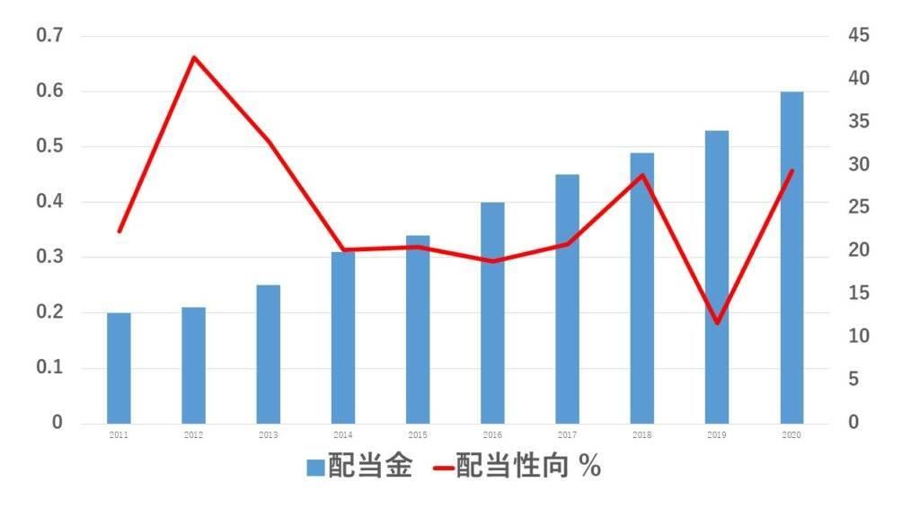 f:id:kimurou:20210620111603j:plain