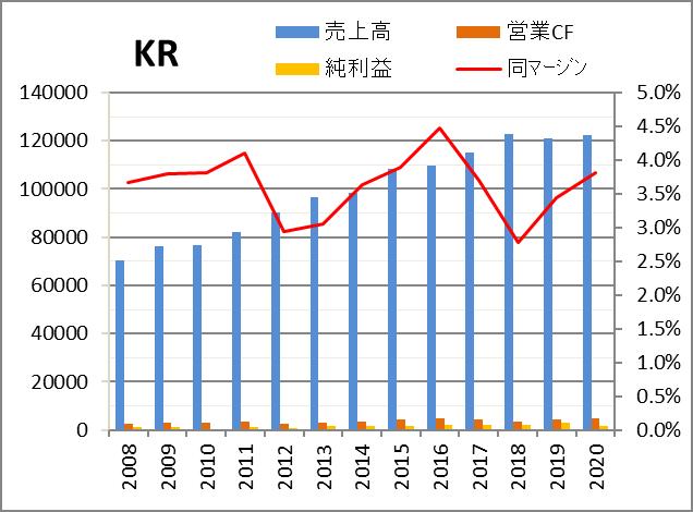 f:id:kimurou:20210620111756p:plain