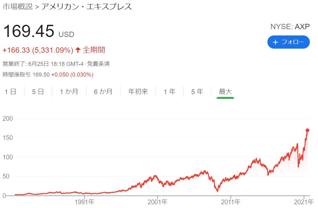 f:id:kimurou:20210626170728p:plain