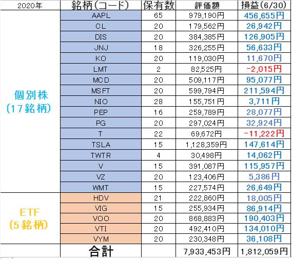 f:id:kimurou:20210630210616p:plain