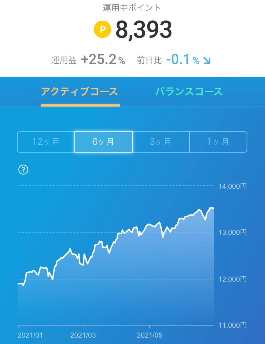 f:id:kimurou:20210630212920p:plain