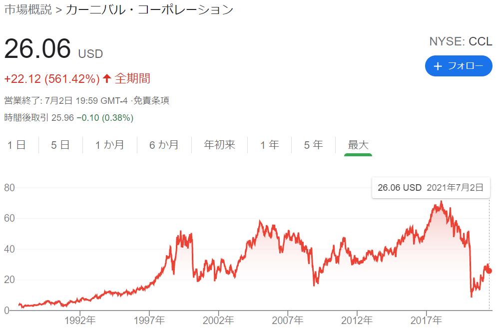 f:id:kimurou:20210703155528p:plain