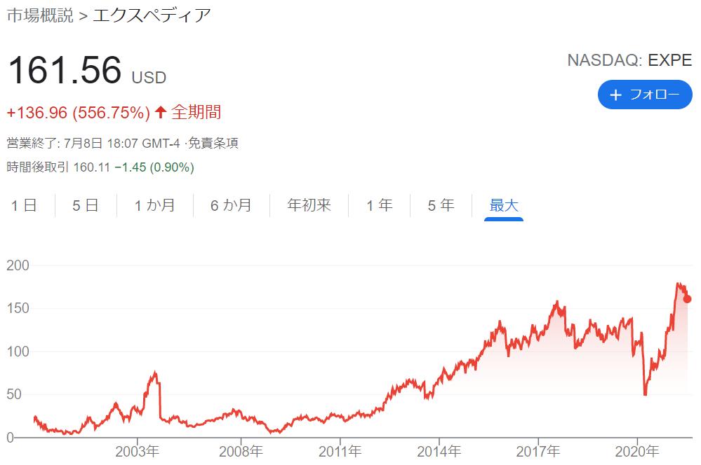 f:id:kimurou:20210709170630p:plain