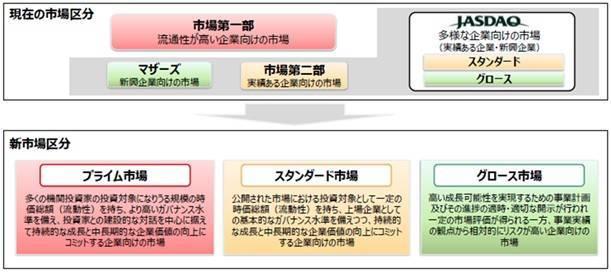 f:id:kimurou:20210710114525j:plain
