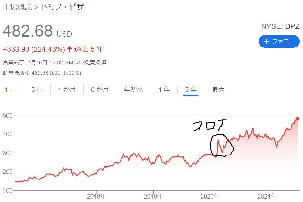 f:id:kimurou:20210717093140p:plain
