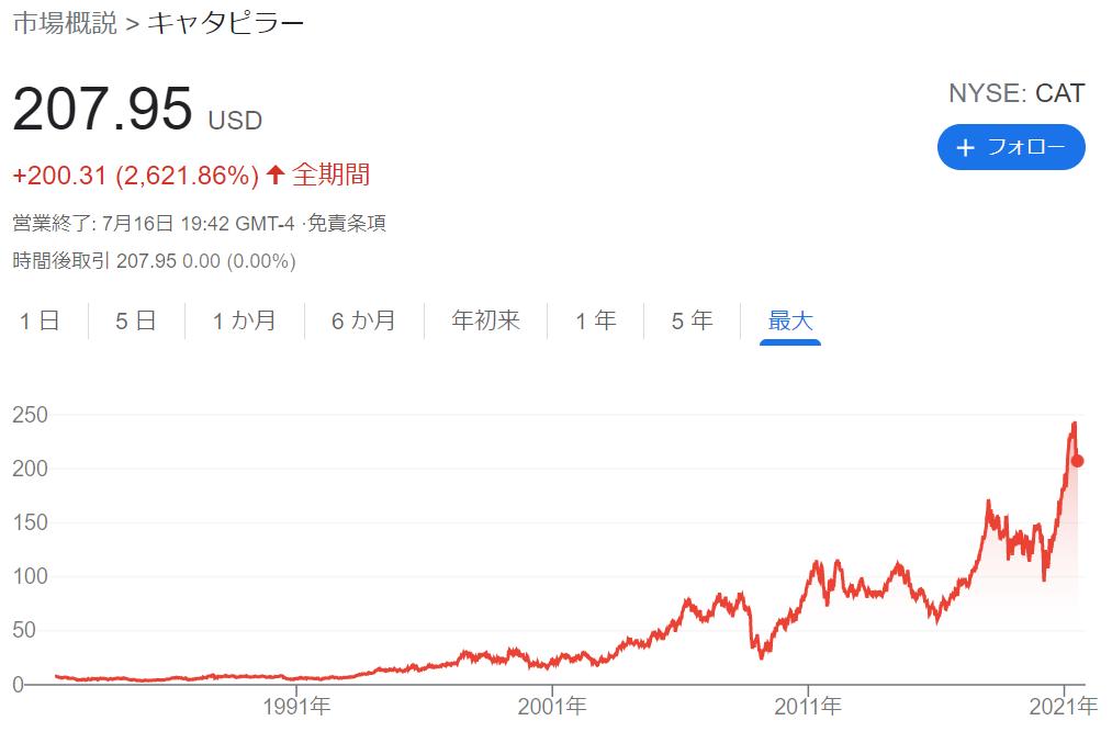 f:id:kimurou:20210718094200p:plain