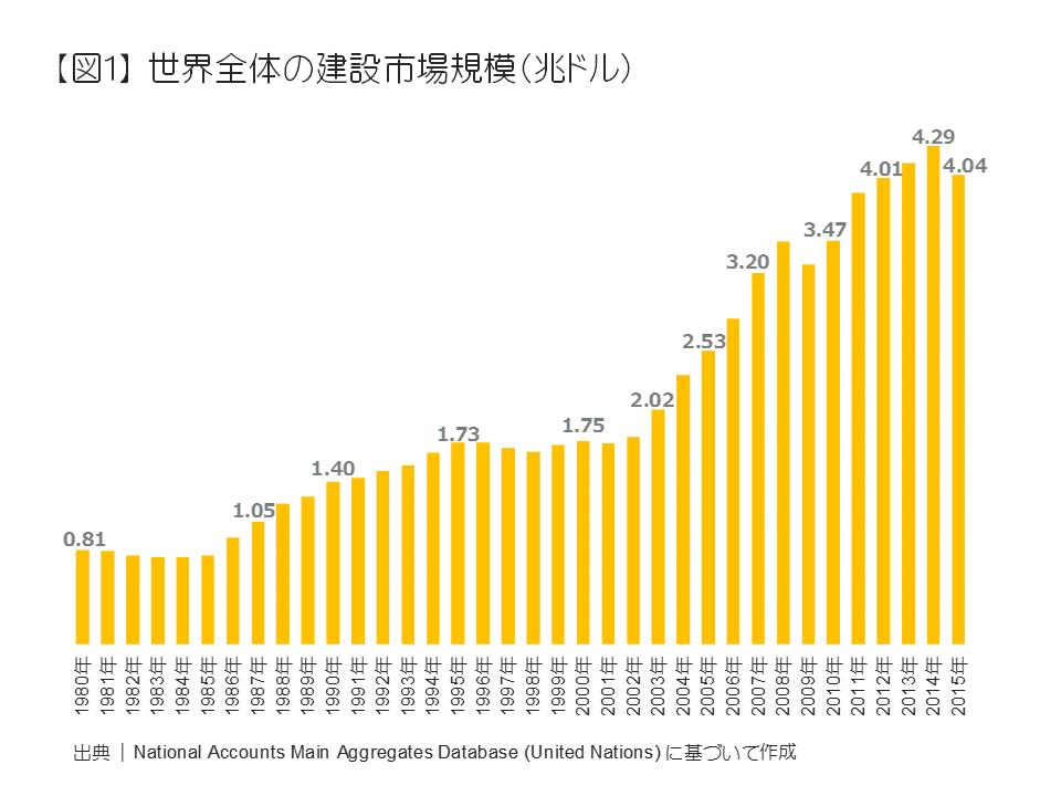 f:id:kimurou:20210718100259p:plain