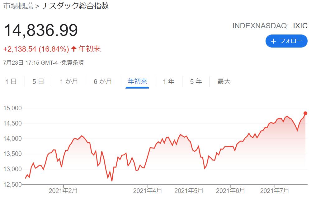 f:id:kimurou:20210725090209p:plain