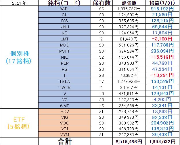 f:id:kimurou:20210731152958p:plain