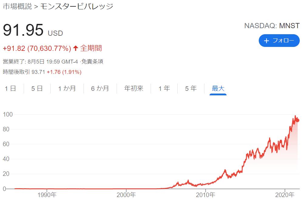 f:id:kimurou:20210806162645p:plain