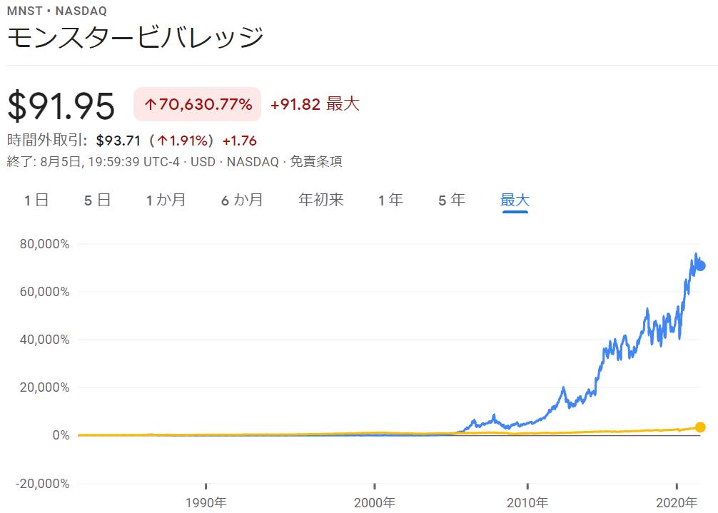 f:id:kimurou:20210806162841p:plain