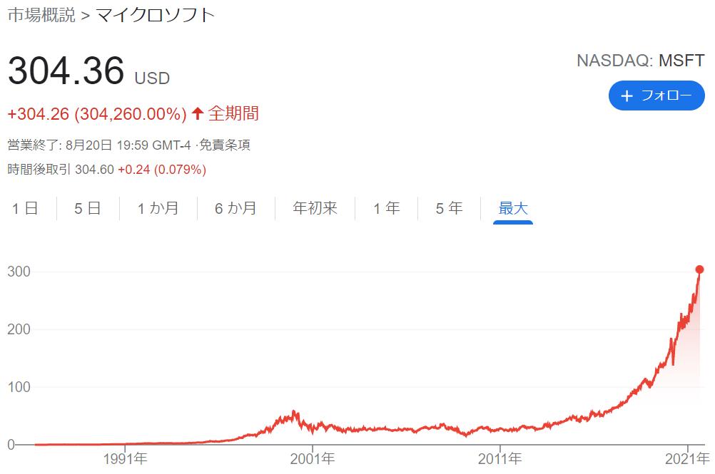 f:id:kimurou:20210821220437p:plain