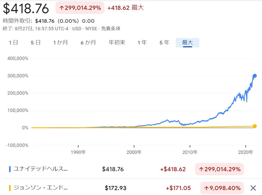 f:id:kimurou:20210828204455p:plain