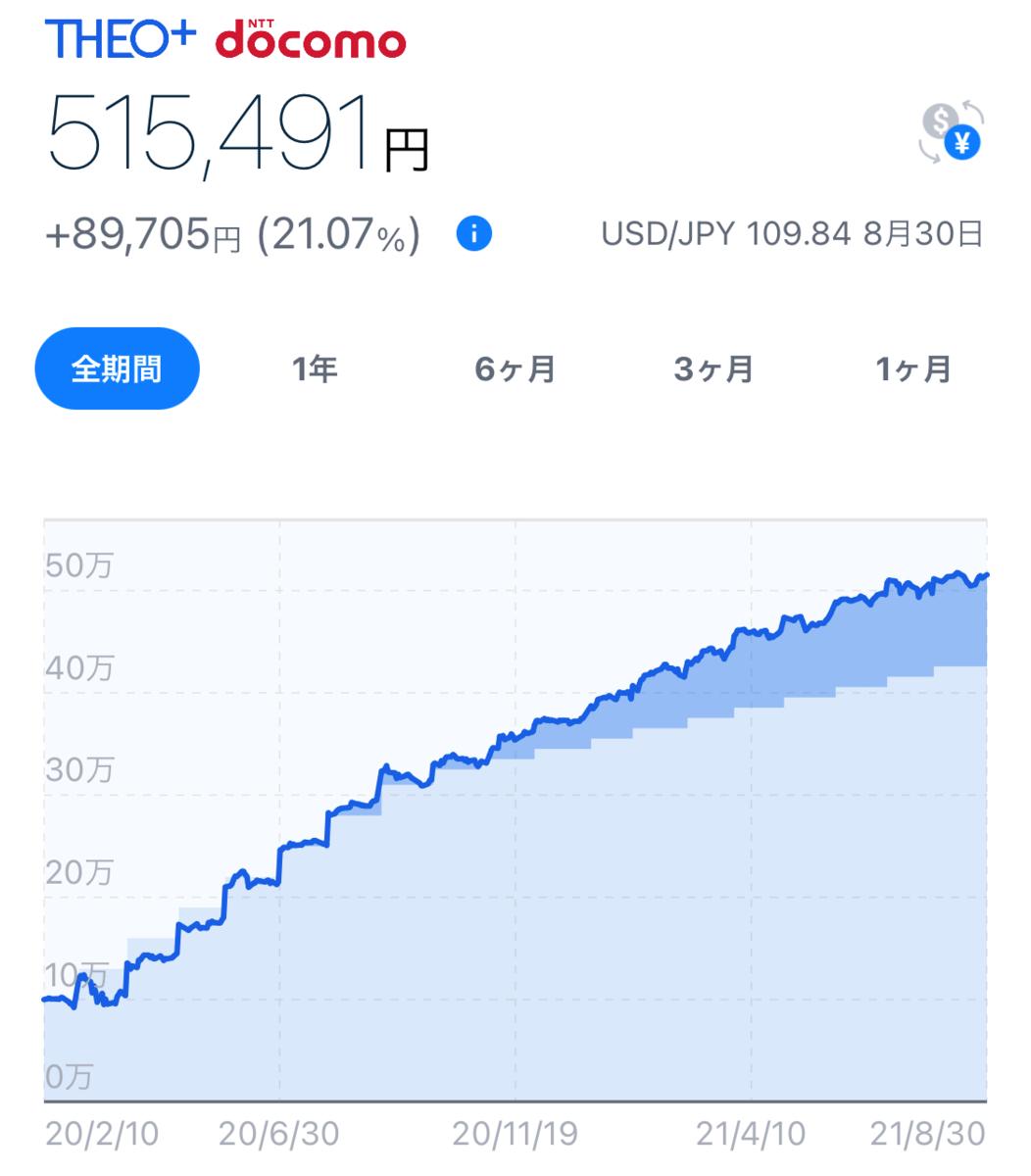 f:id:kimurou:20210830175824p:plain