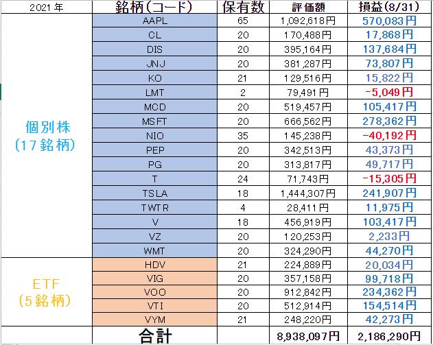 f:id:kimurou:20210831063325p:plain