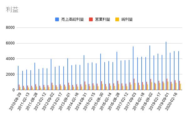 f:id:kimurou:20210905110003p:plain