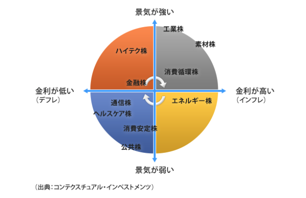 f:id:kimurou:20210911143148p:plain