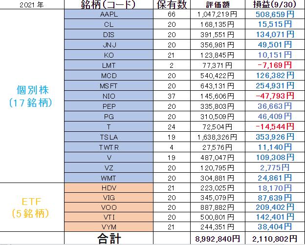 f:id:kimurou:20211002181440p:plain
