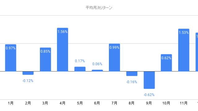 f:id:kimurou:20211002205539p:plain