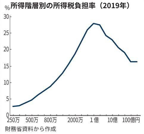 f:id:kimurou:20211007204441j:plain