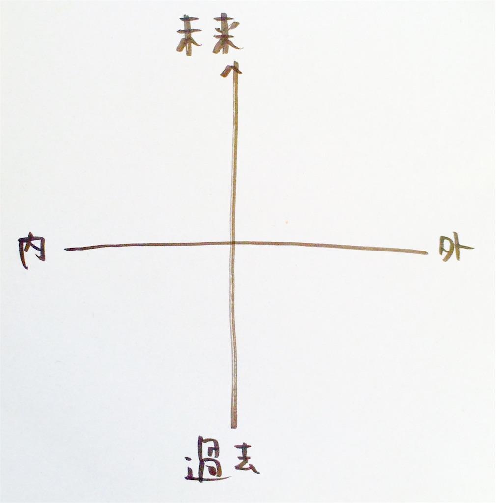 f:id:kimurutade3:20170226115900j:image