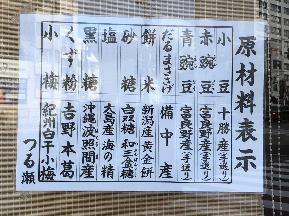 f:id:kimuyuki1960:20210403205430j:plain