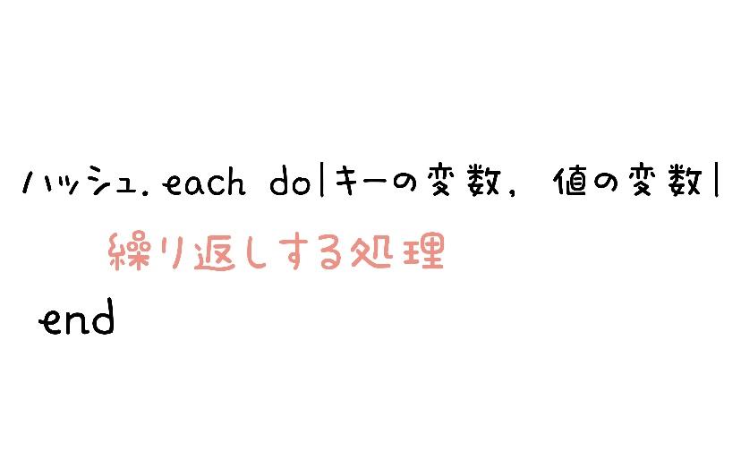 f:id:kina_kq:20210225124007p:plain