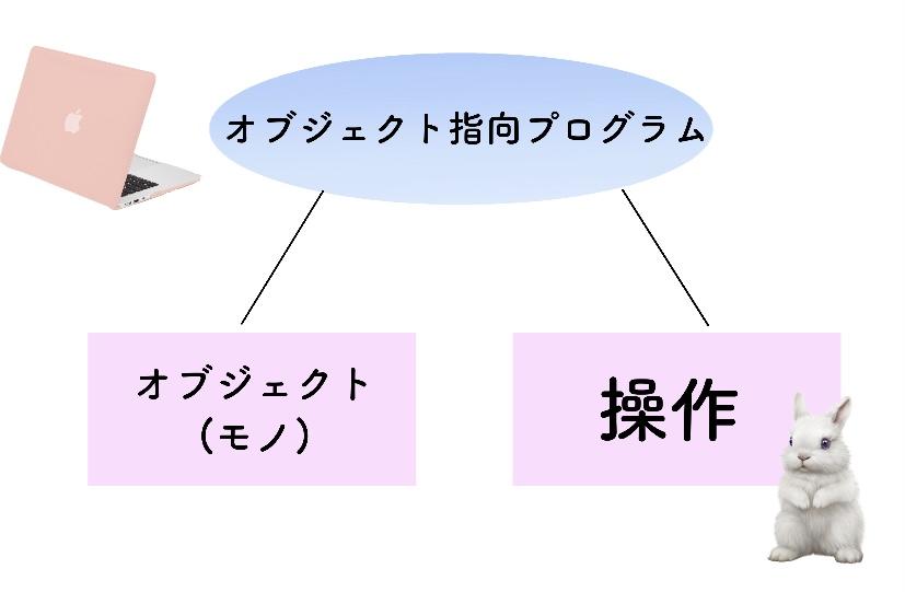 f:id:kina_kq:20210405201752j:plain