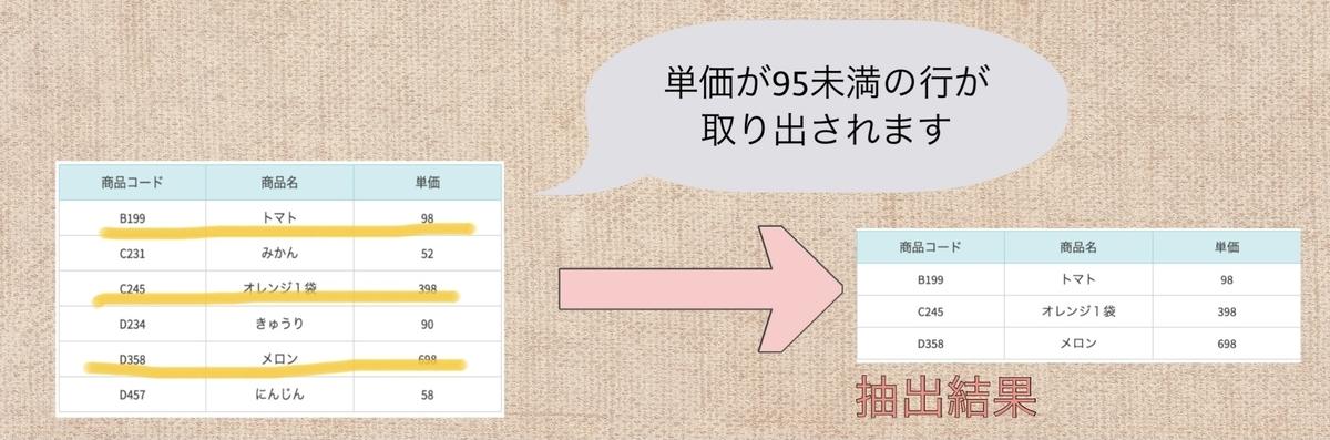 f:id:kina_kq:20210419090844j:plain