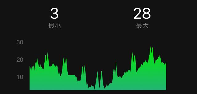 f:id:kina_tomo_yu:20190304162858j:plain