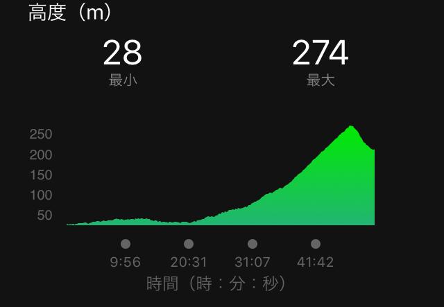 f:id:kina_tomo_yu:20190401154157j:plain