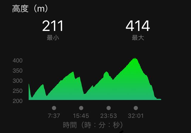 f:id:kina_tomo_yu:20190402080131j:plain