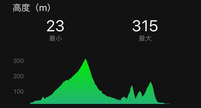 f:id:kina_tomo_yu:20190414162326j:plain