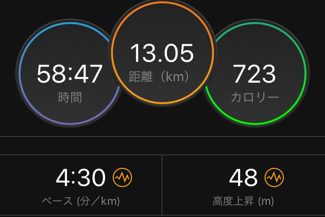 f:id:kina_tomo_yu:20190419120750j:plain
