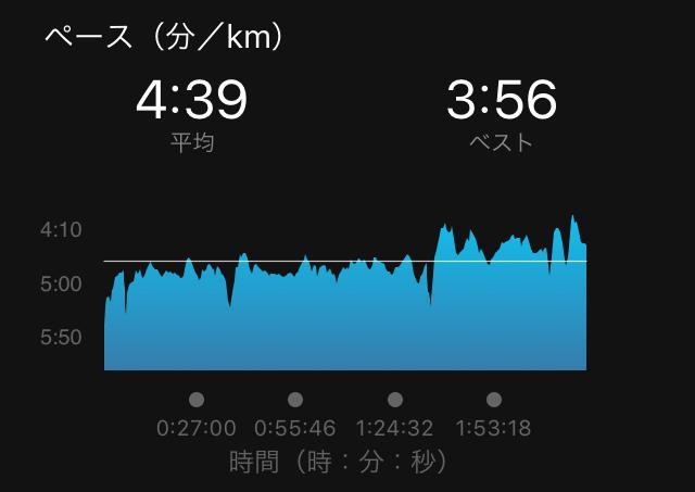 f:id:kina_tomo_yu:20190430173314j:plain