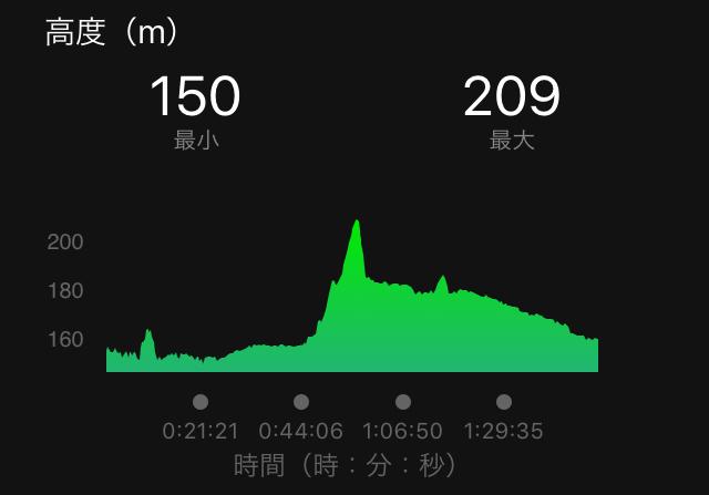 f:id:kina_tomo_yu:20190501130425j:plain