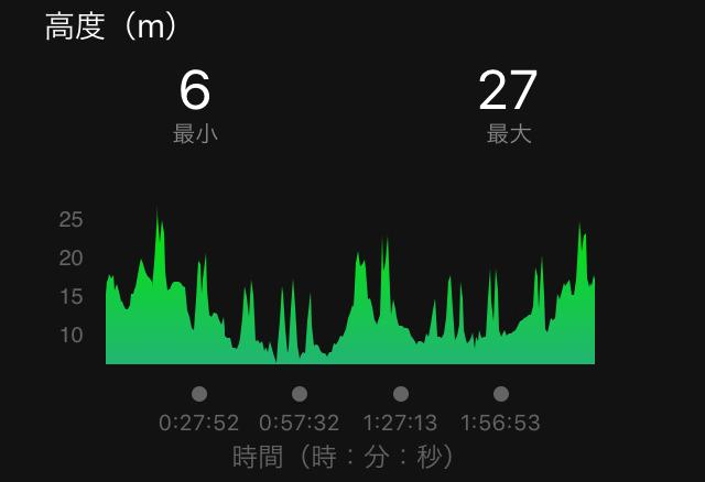 f:id:kina_tomo_yu:20190505125538j:plain