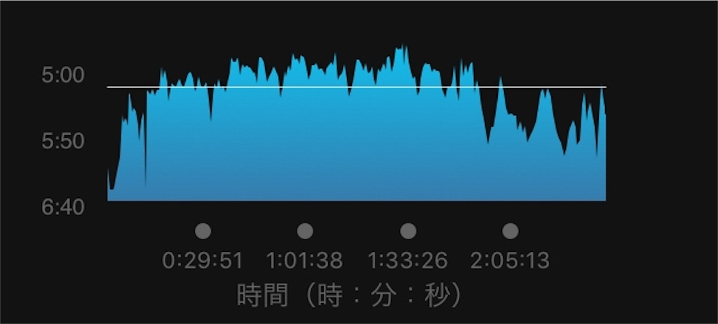 f:id:kina_tomo_yu:20190623133915j:image