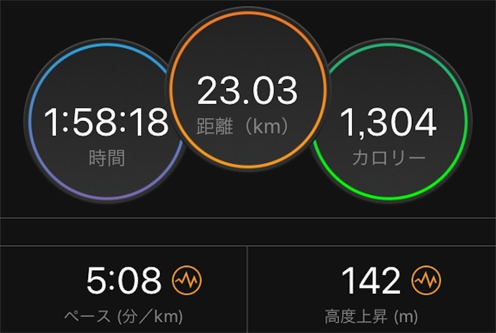 f:id:kina_tomo_yu:20190725100030j:image