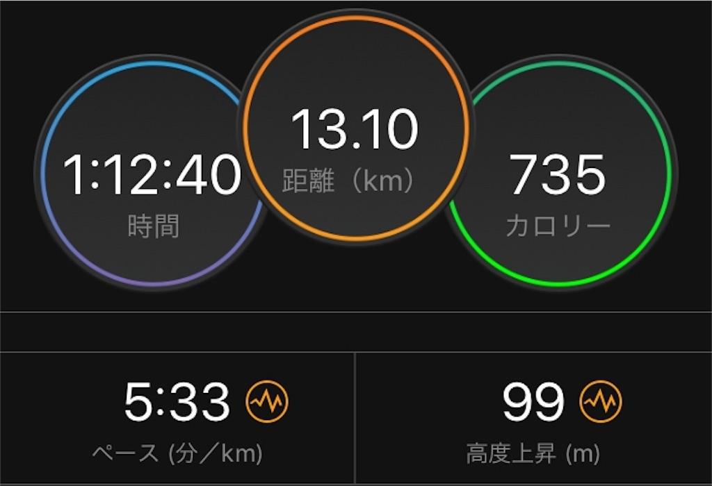 f:id:kina_tomo_yu:20190803220016j:image